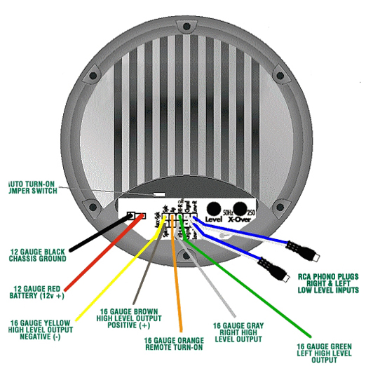 bazooka stereo wiring diagram 13 10 sandybloom nl \u2022bazooka mobile audio tech wiring diagrams rh resources southernaudioservices com bazooka subwoofer wiring diagram amplified bazooka wiring diagram